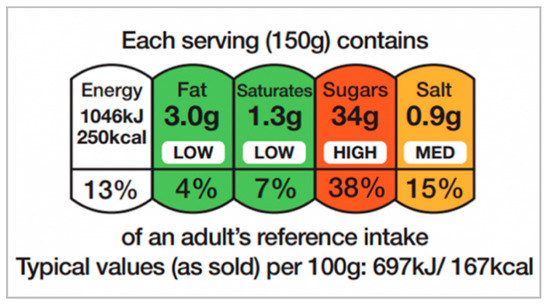 nutrients 12 02870 g0A5 550